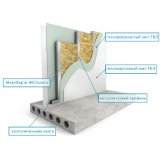 WALL PARTITION SOUNDPROOFING BASE SET