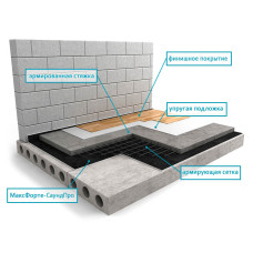 FLOATING SCREED OVER MAXFORTE-SOUNDPRO SOUNDPROOFING SET