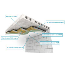 SUSPENDED CEILING BASE SOUNDPROOFING SET