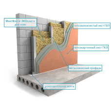 WALL STRENGTHENED SOUNDPROOFING SET